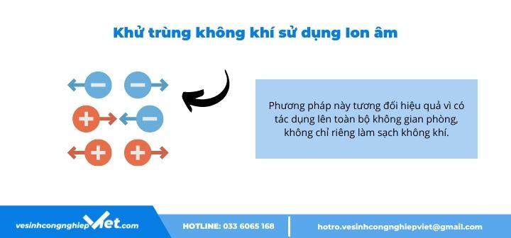 Khử trùng không khí bằng ion âm